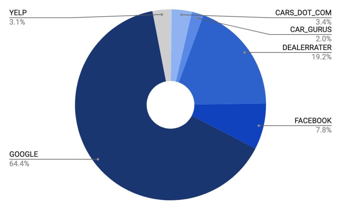 Screen%20Shot%202021-02-04%20at%205.12.35%20PM.png