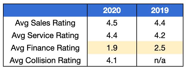 Screen%20Shot%202021-02-04%20at%205.22.20%20PM.png