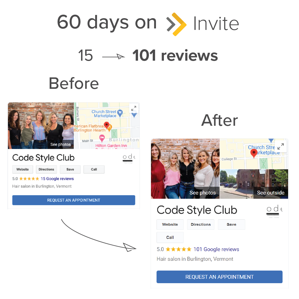 Hair Salon Case Study: Increase in Google Reviews by 573% in First 60 Days