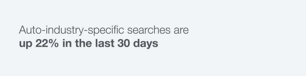 Auto searches