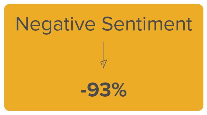 Negative_CU