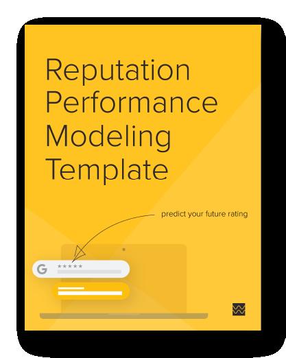Reputation Performance Modeling Template