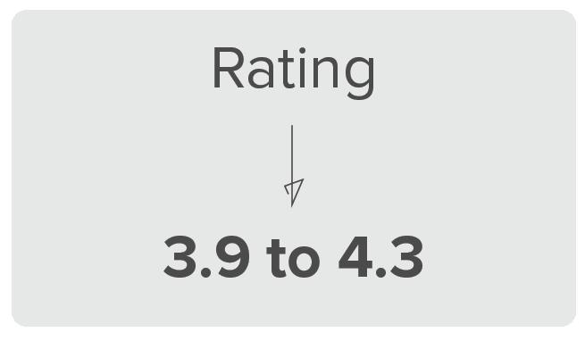 Rating_CU