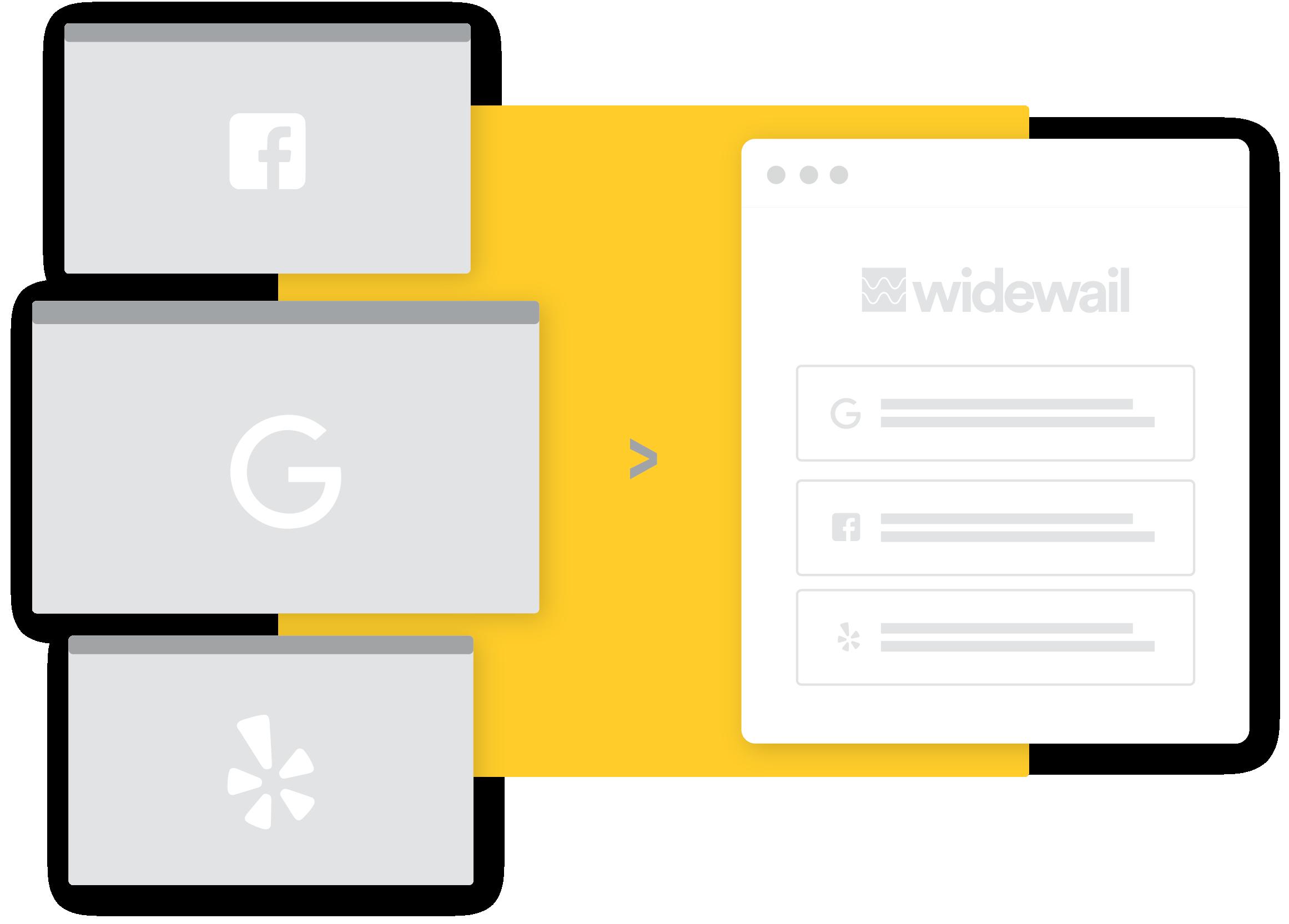 Multi-site review monitoring via technology platform