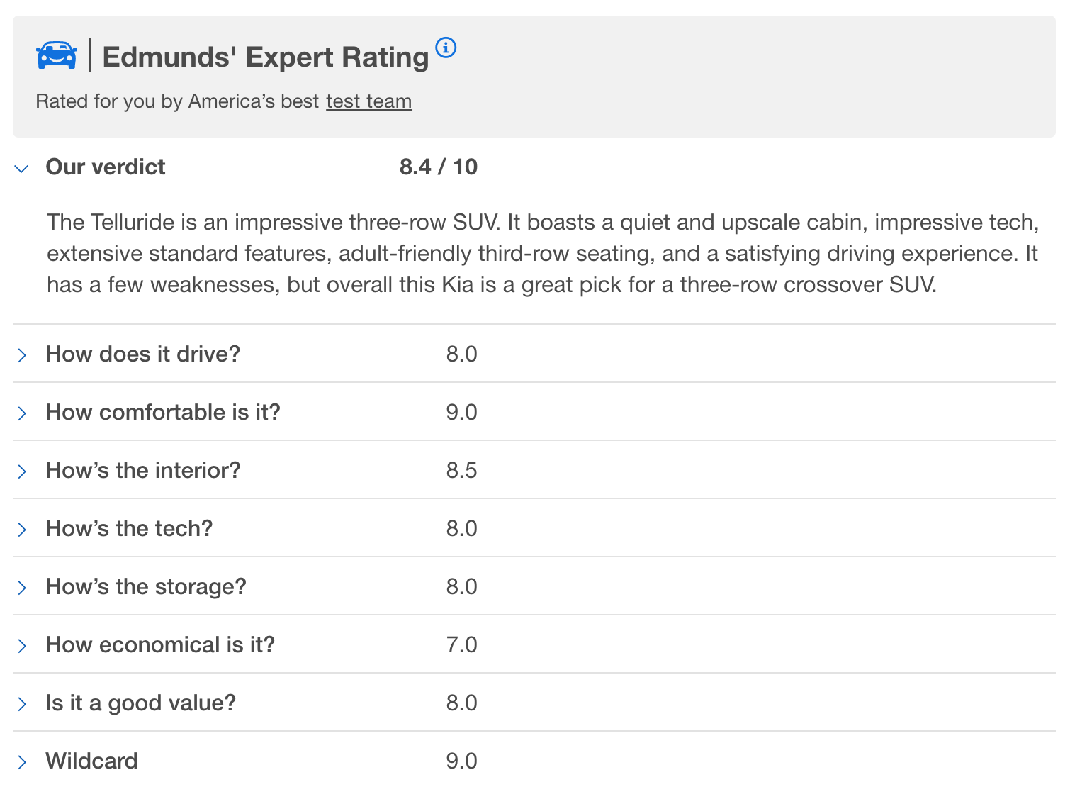 Edmunds' Expert Rating