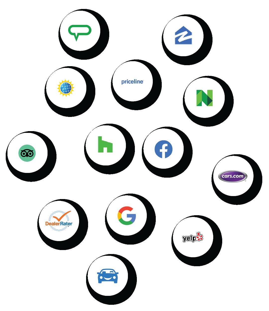 review_websites_Dots